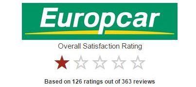 EuropCar mai più: se la conosci la eviti!